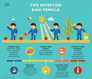 infografik-tips-investasi-untuk-pemula-5cbf999095760e5db3773c52