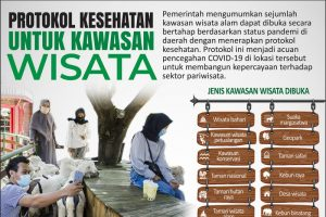 20200623protokol-kesehatan-kawasan-wisata