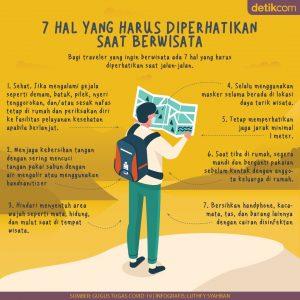 infografis-7-protokol-kesehatan-di-tempat-wisata