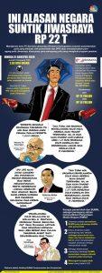 infoinfografisini-alasan-negara-suntik-jiwasrayan-rparistya-rahadian